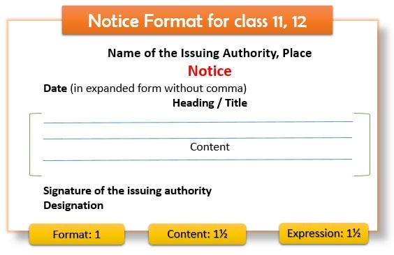 Notice format, for class 11, 12