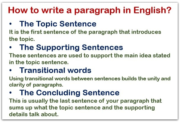 Paragraph writing, How to write paragraph in english