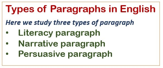 Types of Paragraph in english