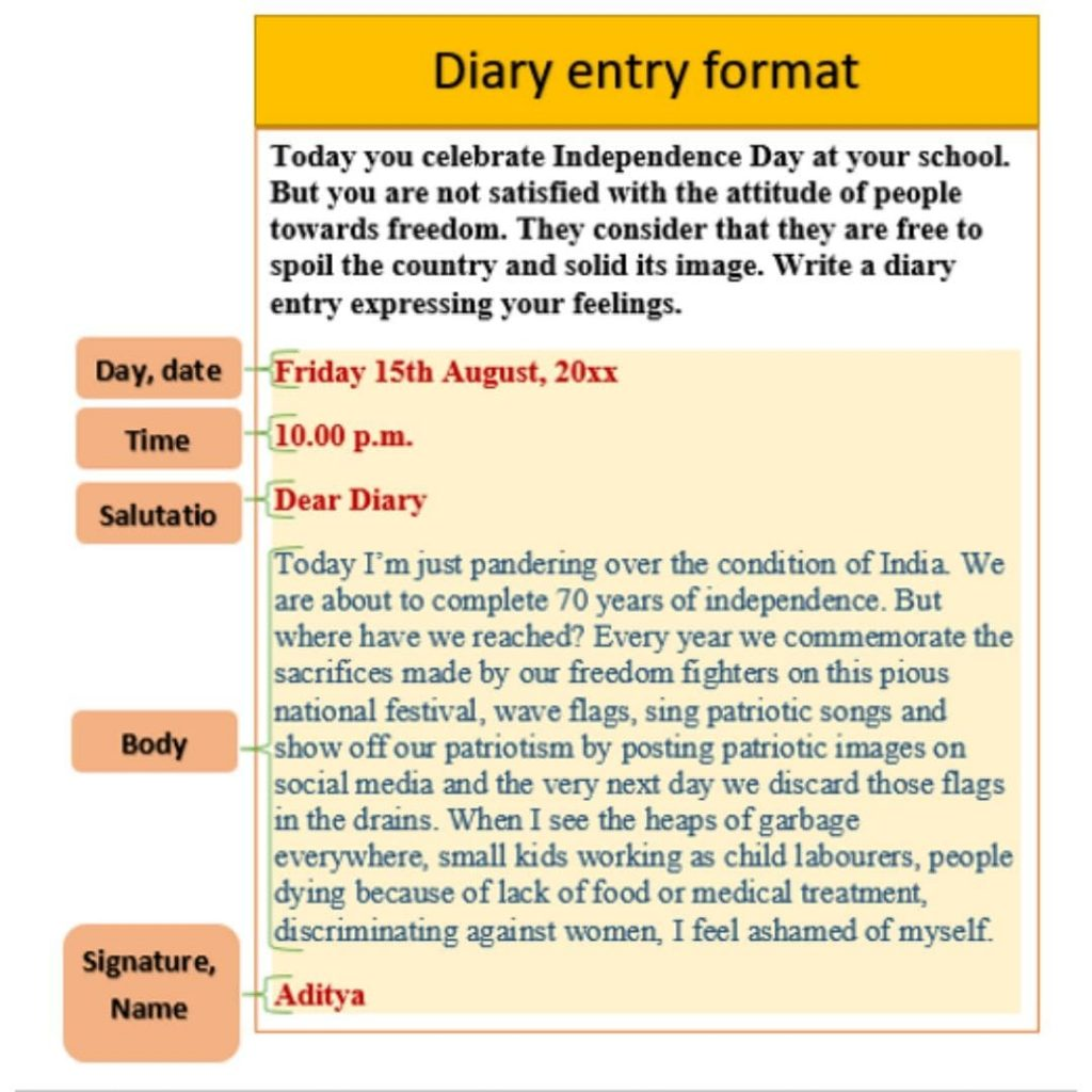 Diary writing, diary entry