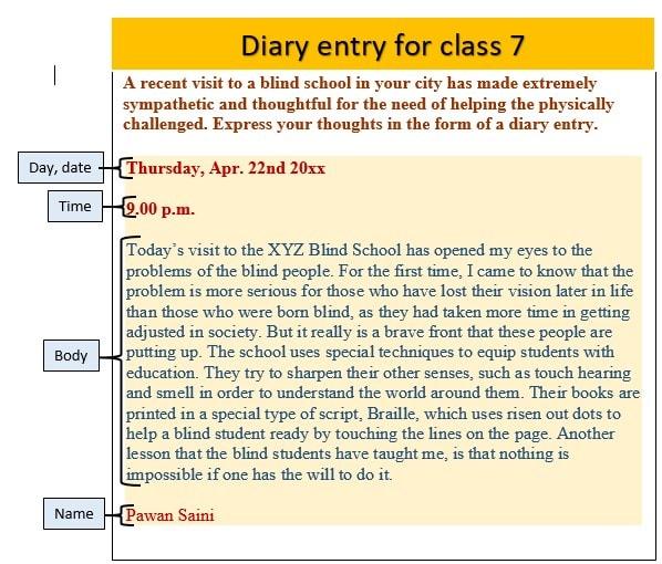 Essay crawfish